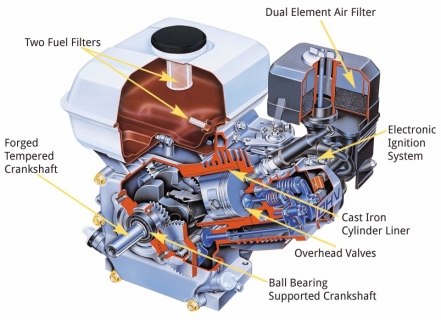двигатель хонда Gx 390 инструкция - фото 2
