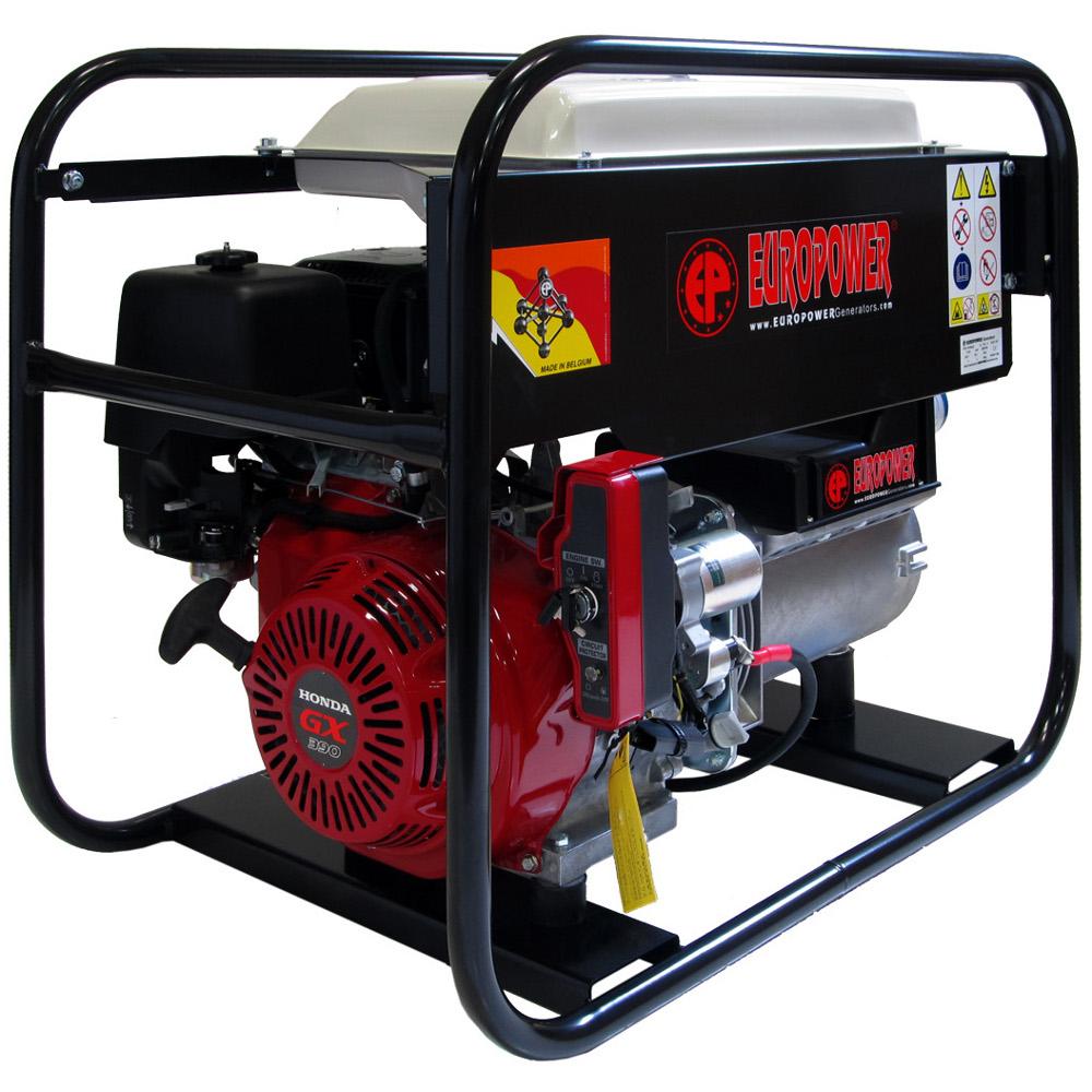 генераторы с движком honda